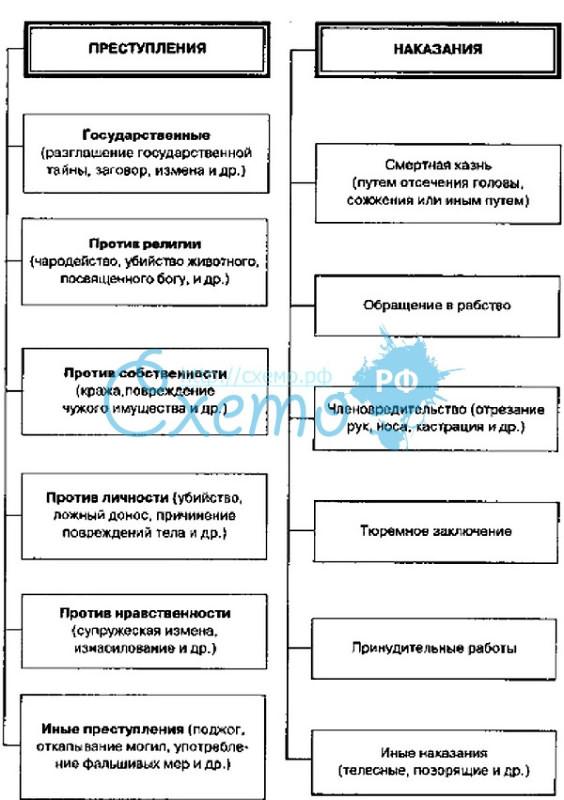 """"""",""""dom2013.ru"""